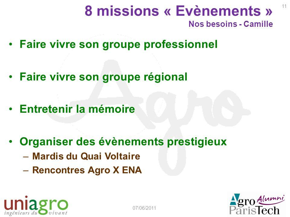 8 missions « Evènements » Nos besoins - Camille Faire vivre son groupe professionnel Faire vivre son groupe régional Entretenir la mémoire Organiser d