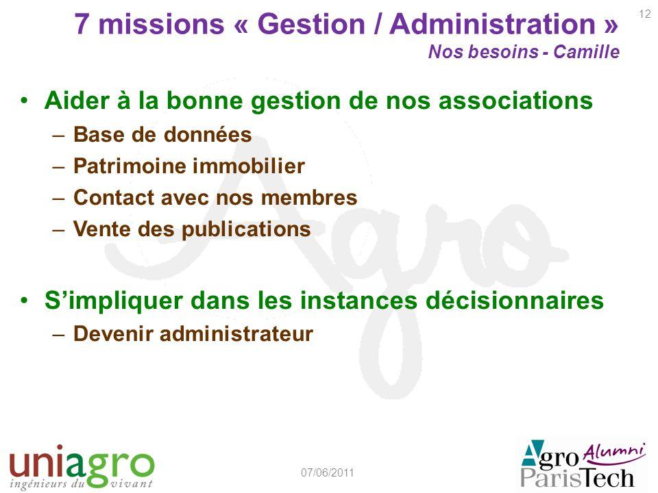 7 missions « Gestion / Administration » Nos besoins - Camille Aider à la bonne gestion de nos associations –Base de données –Patrimoine immobilier –Co
