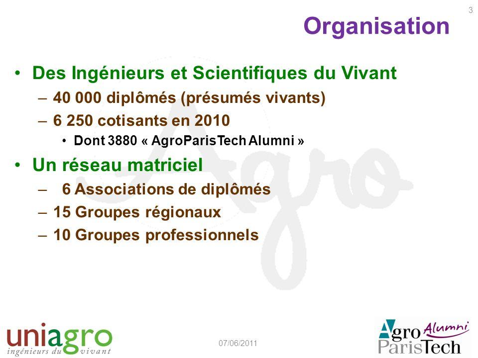 Organisation Des Ingénieurs et Scientifiques du Vivant –40 000 diplômés (présumés vivants) –6 250 cotisants en 2010 Dont 3880 « AgroParisTech Alumni »