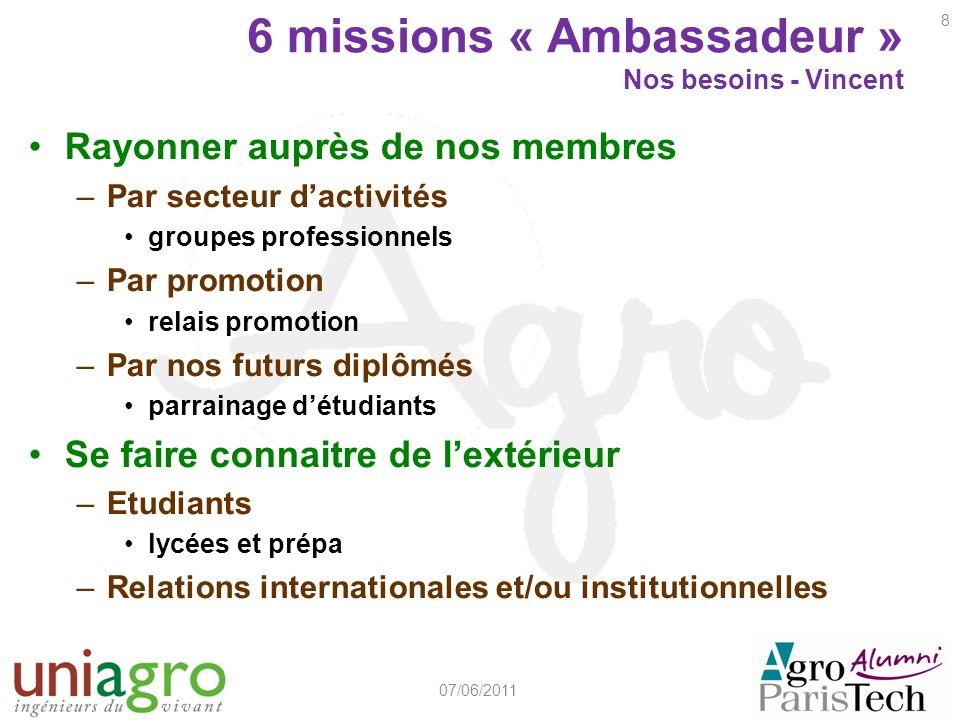 6 missions « Ambassadeur » Nos besoins - Vincent Rayonner auprès de nos membres –Par secteur dactivités groupes professionnels –Par promotion relais p