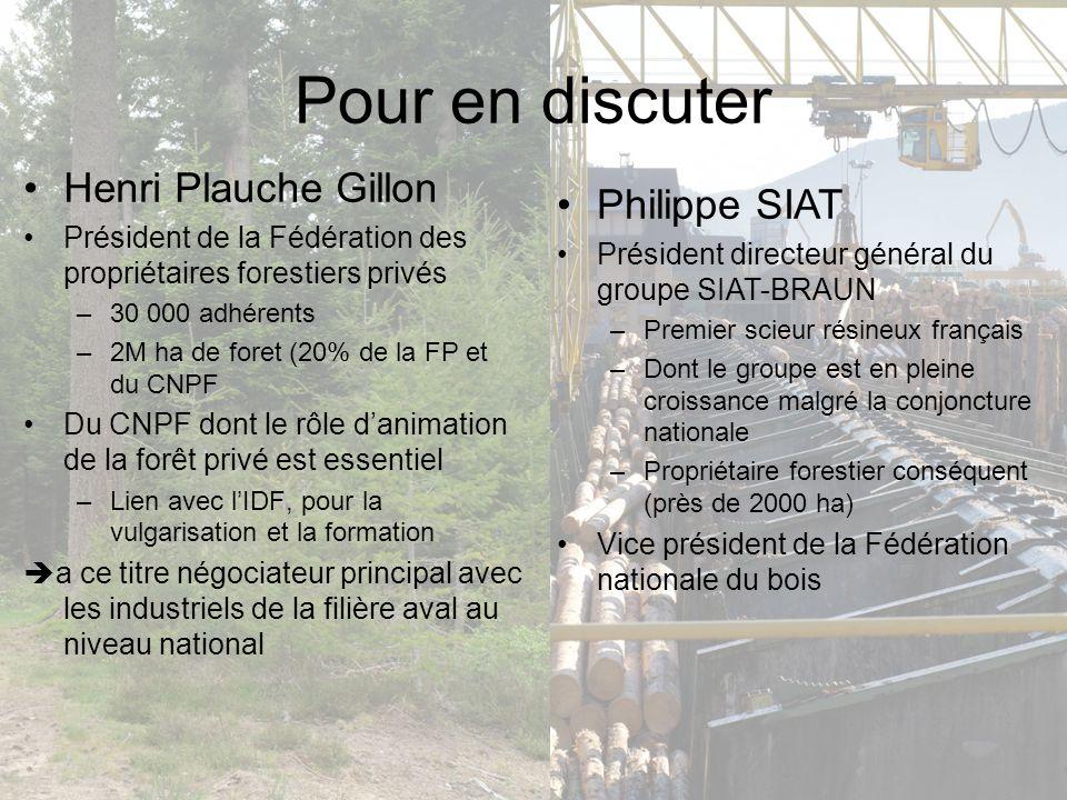 Pour en discuter Henri Plauche Gillon Président de la Fédération des propriétaires forestiers privés –30 000 adhérents –2M ha de foret (20% de la FP et du CNPF Du CNPF dont le rôle danimation de la forêt privé est essentiel –Lien avec lIDF, pour la vulgarisation et la formation a ce titre négociateur principal avec les industriels de la filière aval au niveau national Philippe SIAT Président directeur général du groupe SIAT-BRAUN –Premier scieur résineux français –Dont le groupe est en pleine croissance malgré la conjoncture nationale –Propriétaire forestier conséquent (près de 2000 ha) Vice président de la Fédération nationale du bois