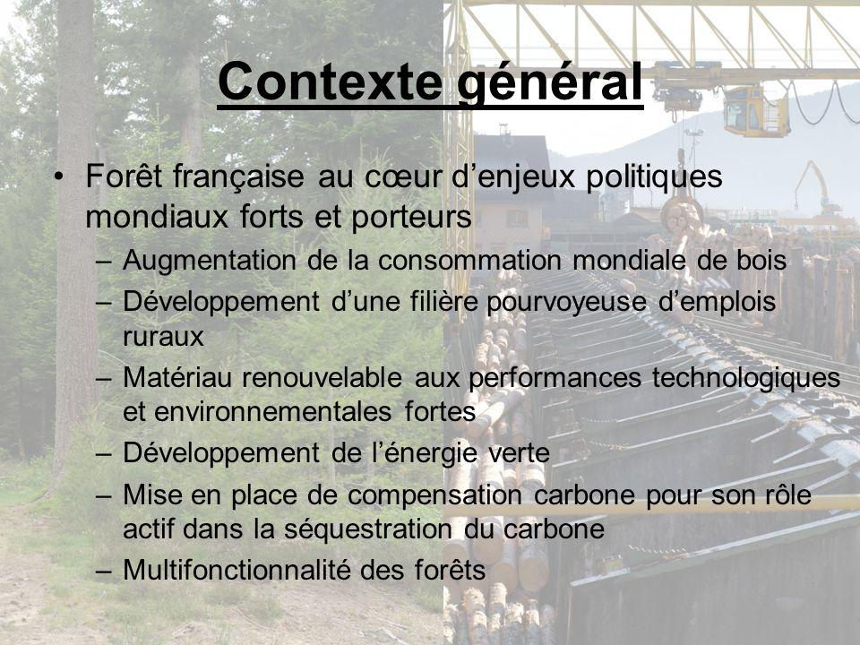 Contexte français La France pays très forestier, mais quelle forêt ?