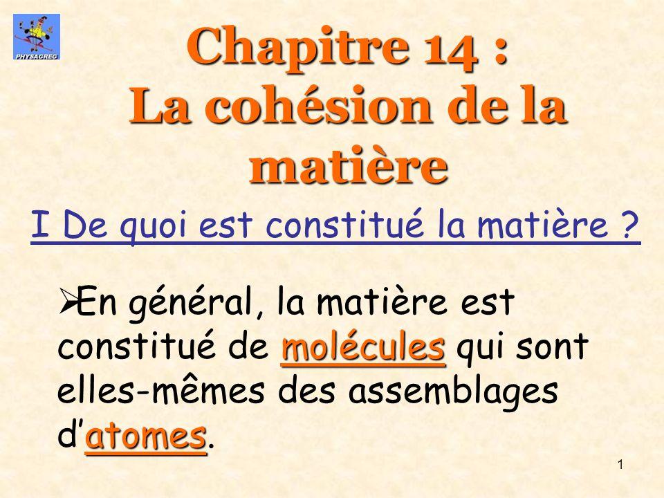 1 Chapitre 14 : La cohésion de la matière I De quoi est constitué la matière ? molécules atomes En général, la matière est constitué de molécules qui