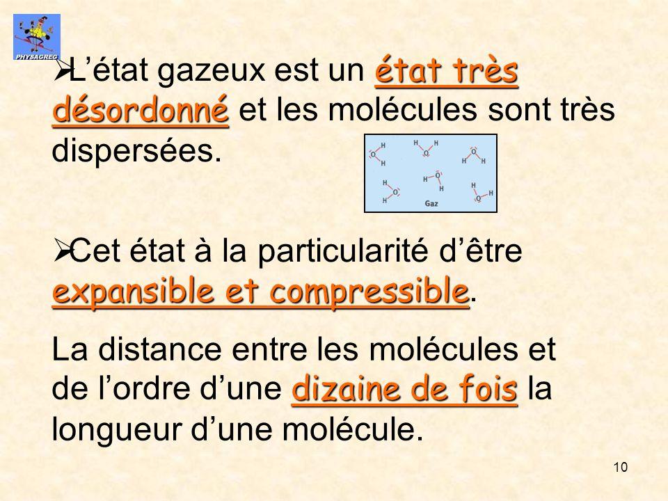 10 état très désordonné Létat gazeux est un état très désordonné et les molécules sont très dispersées. expansible et compressible Cet état à la parti