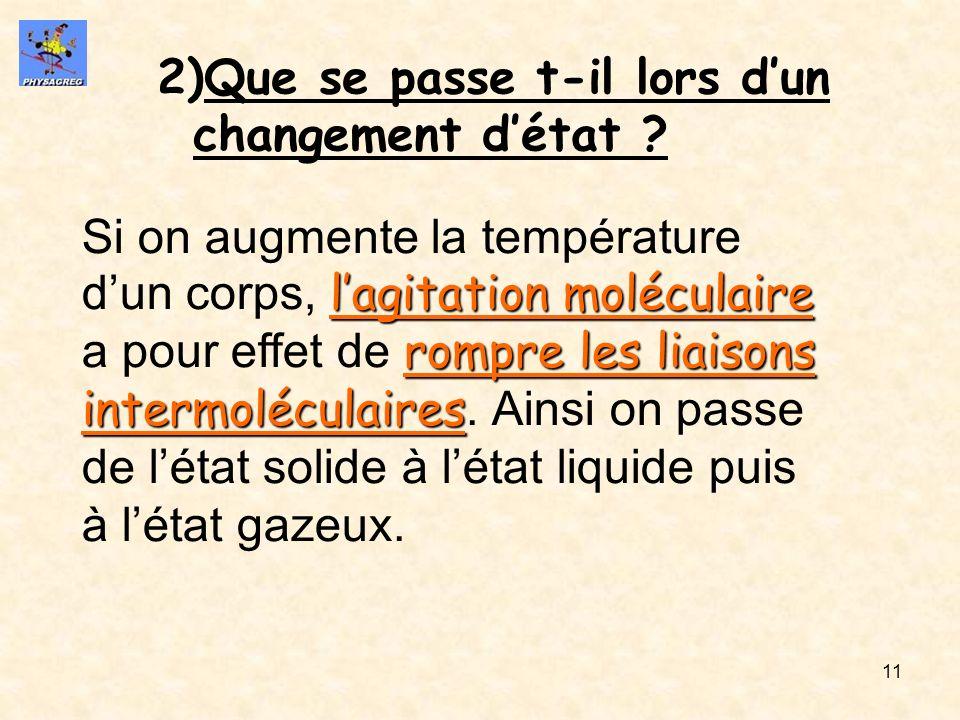 11 2)Que se passe t-il lors dun changement détat ? lagitation moléculaire rompre les liaisons intermoléculaires Si on augmente la température dun corp