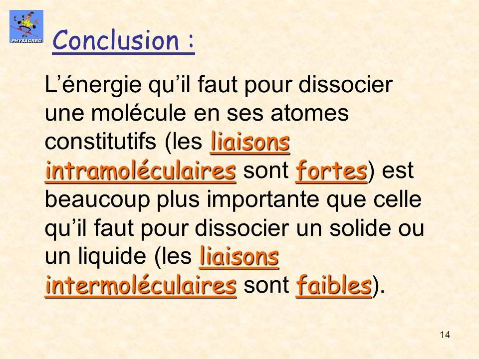 14 Conclusion : liaisons intramoléculairesfortes liaisons intermoléculairesfaibles Lénergie quil faut pour dissocier une molécule en ses atomes consti