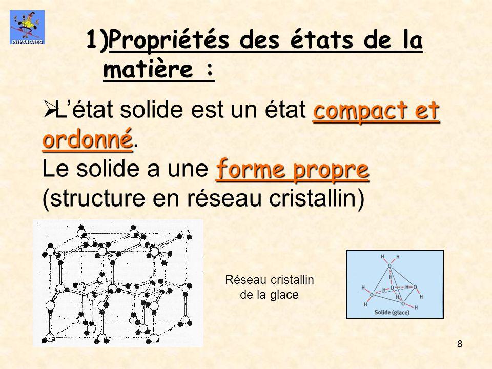 8 1)Propriétés des états de la matière : compact et ordonné forme propre Létat solide est un état compact et ordonné. Le solide a une forme propre (st
