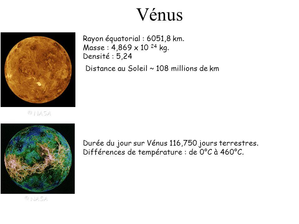 Vénus Distance au Soleil ~ 108 millions de km Plus grande élongation : entre 45° 24' et 47° 18' (au XXI S.) Diamètre apparent : entre 9,7