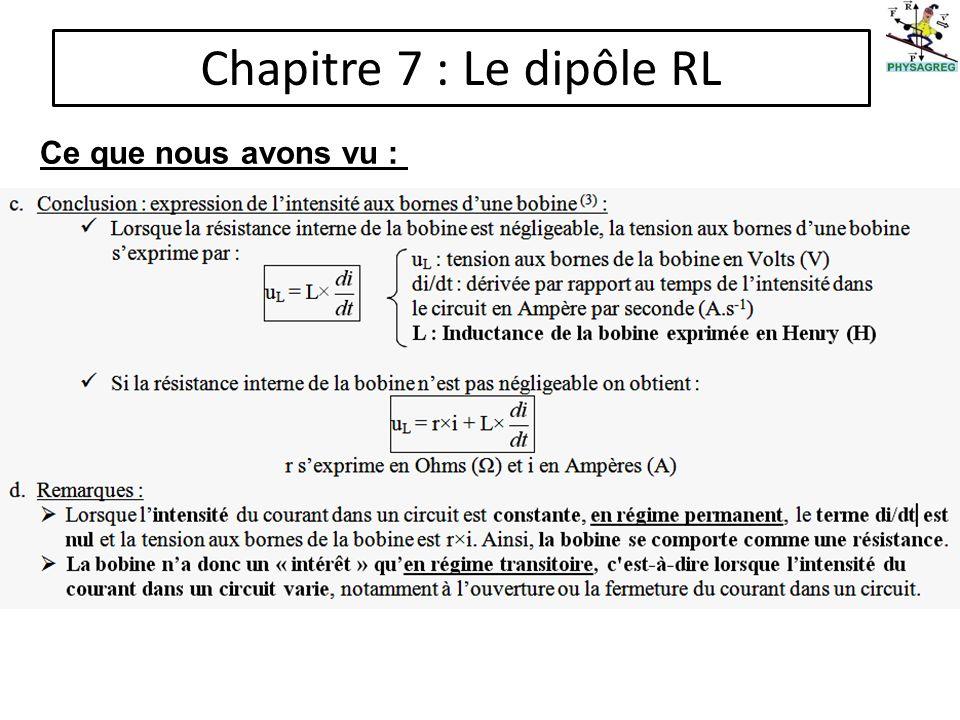 II Réponse dun dipôle RL à un échelon de tension : u L en noir u R en bleu 1) Etude expérimentale : établissement du courant dans un circuit comportant une bobine : voir TPφ n°5 ULUL URUR 6 V EA 4 EA 1 EA 0 EA 5 ULUL E i en rose