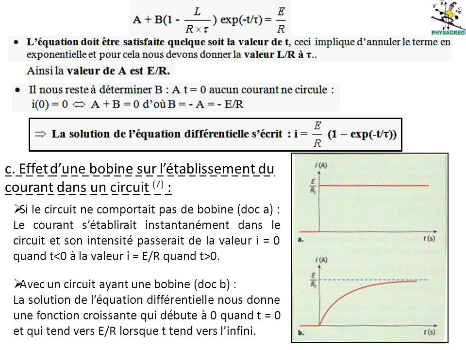 Une bobine soppose aux variations dintensité du courant dans le circuit où elle se trouve.