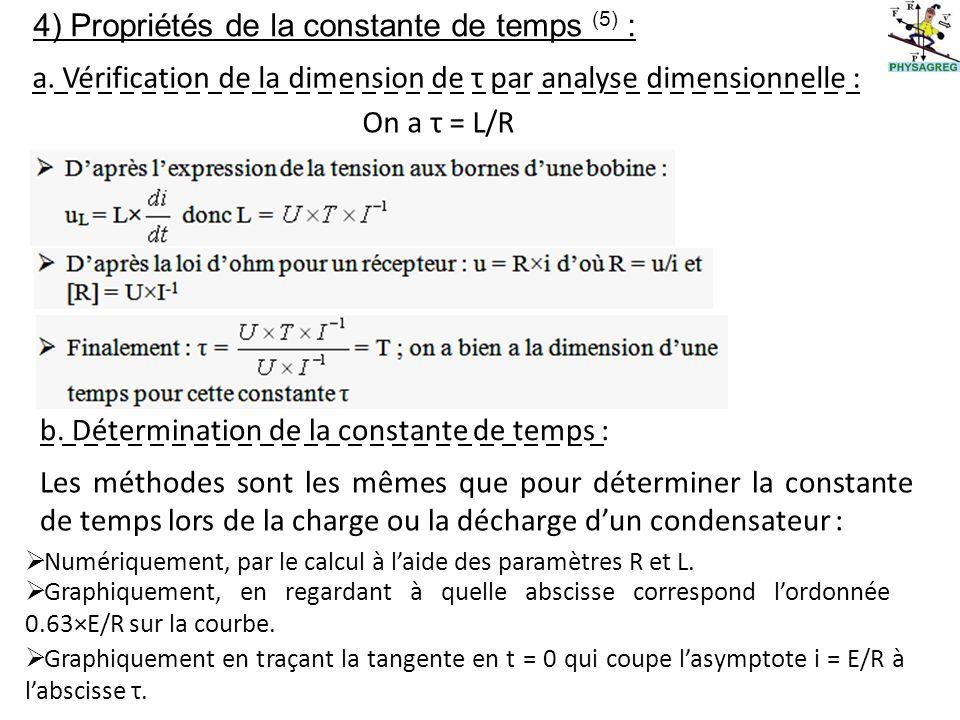 Asymptote i = E/R Tangente à i(t) en t = 0 On obtient la valeur de Tau sur laxe des abscisses 0.63×E/R