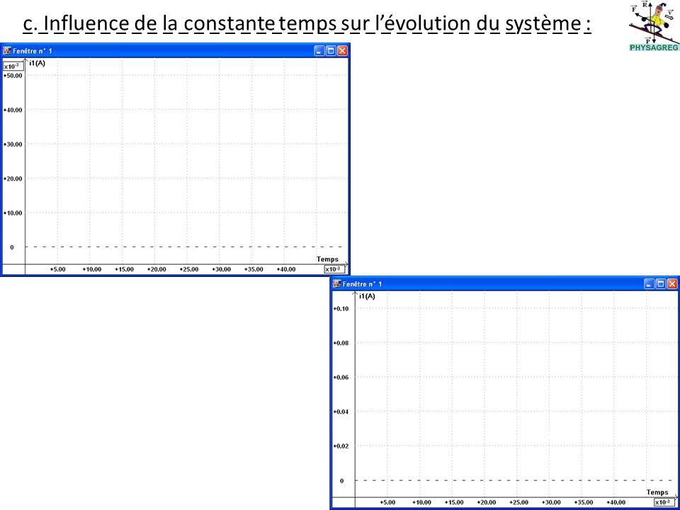c. Influence de la constante temps sur lévolution du système :