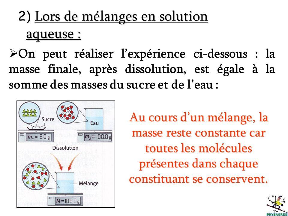 L 2) Lors de mélanges en solution aqueuse : On peut réaliser lexpérience ci-dessous : la masse finale, après dissolution, est égale à la somme des mas