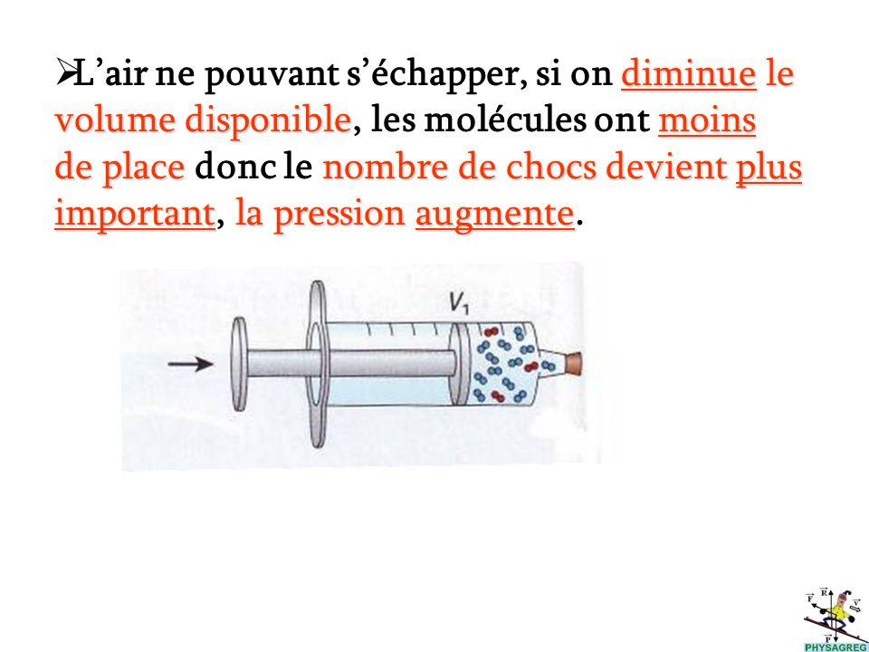 Lair ne pouvant séchapper, si on d dd diminue le volume disponible, les molécules ont m mm moins de place donc le n nn nombre de chocs devient plus im