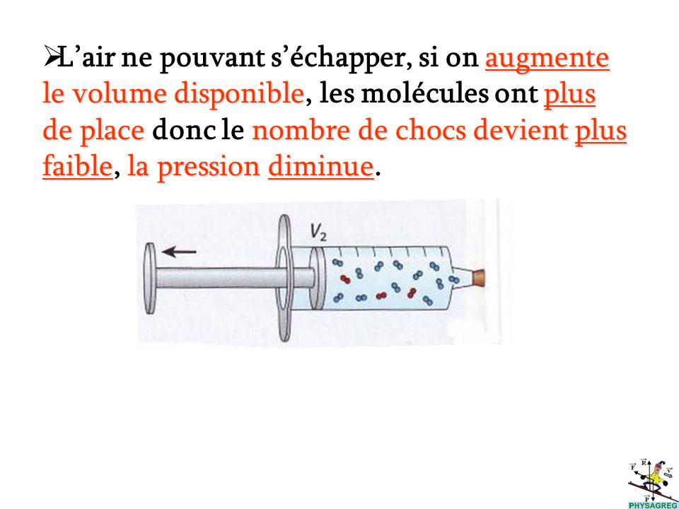 Lair ne pouvant séchapper, si on a aa augmente le volume disponible, les molécules ont p pp plus de place donc le n nn nombre de chocs devient plus fa