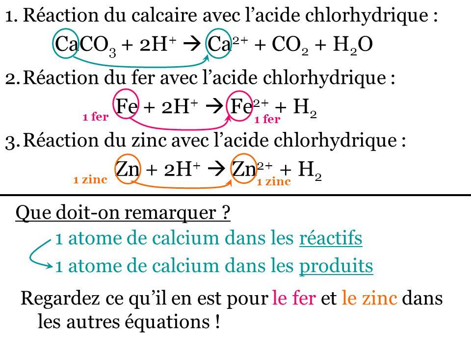 1.Réaction du calcaire avec lacide chlorhydrique : CaCO 3 + 2H + Ca 2+ + CO 2 + H 2 O 2.Réaction du fer avec lacide chlorhydrique : Fe + 2H + Fe 2+ +