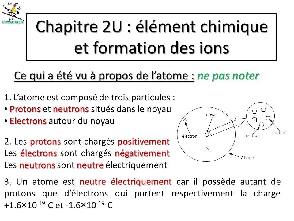 Chapitre 2U : élément chimique et formation des ions Ce qui a été vu à propos de latome : ne pas noter 1. Latome est composé de trois particules : Pro