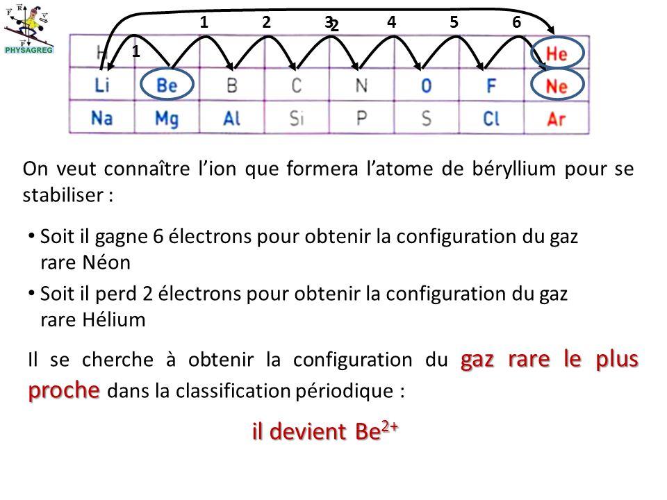 On veut connaître lion que formera latome de béryllium pour se stabiliser : Soit il gagne 123456 6 électrons pour obtenir la configuration du gaz rare