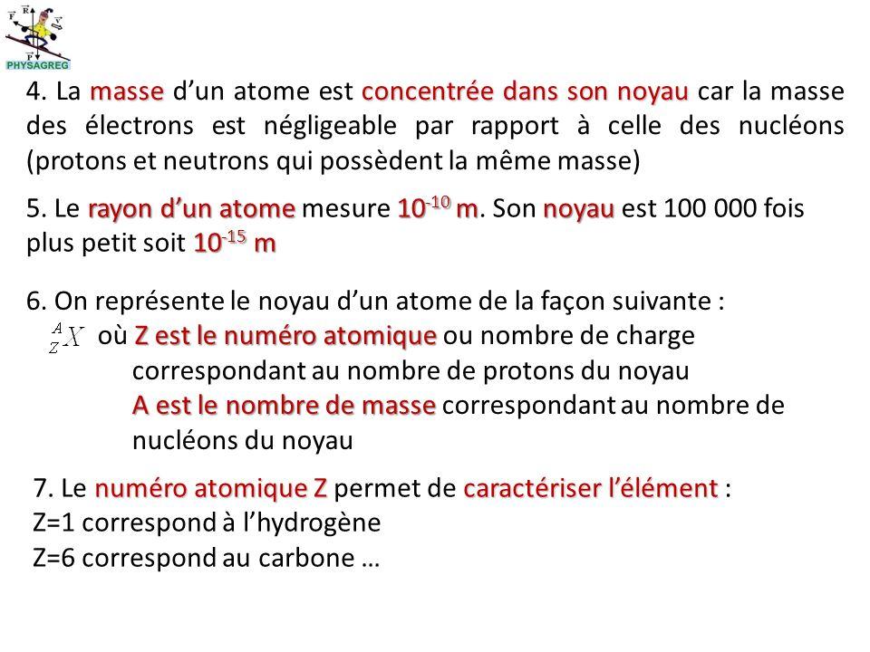 4. La m mm masse dun atome est c cc concentrée dans son noyau car la masse des électrons est négligeable par rapport à celle des nucléons (protons et