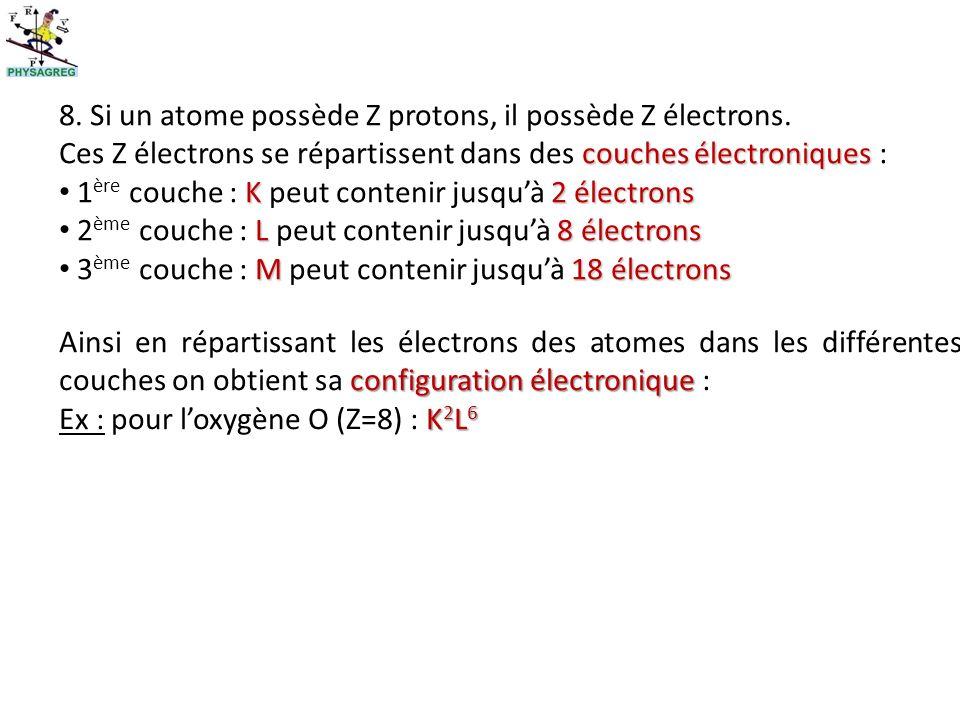 8. Si un atome possède Z protons, il possède Z électrons. Ces Z électrons se répartissent dans des c cc couches électroniques : 1 ère couche : K KK K