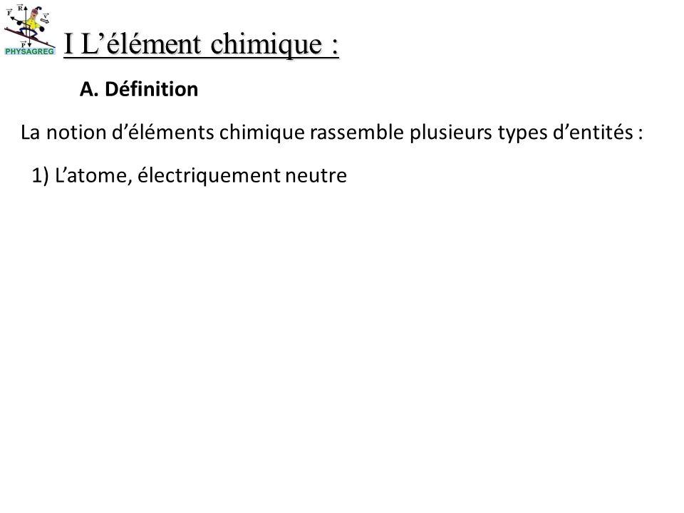 I Lélément chimique : La notion déléments chimique rassemble plusieurs types dentités : 1) Latome, électriquement neutre A. Définition