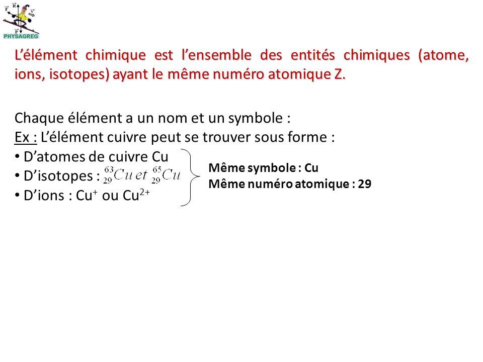 Lélément chimique est lensemble des entités chimiques (atome, ions, isotopes) ayant le même numéro atomique Z. Chaque élément a un nom et un symbole :