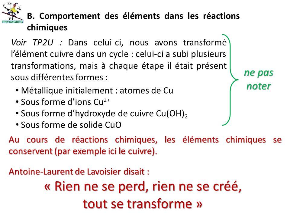 Au cours de réactions chimiques, les éléments chimiques se conservent (par exemple ici le cuivre). Antoine-Laurent de Lavoisier disait : « Rien ne se