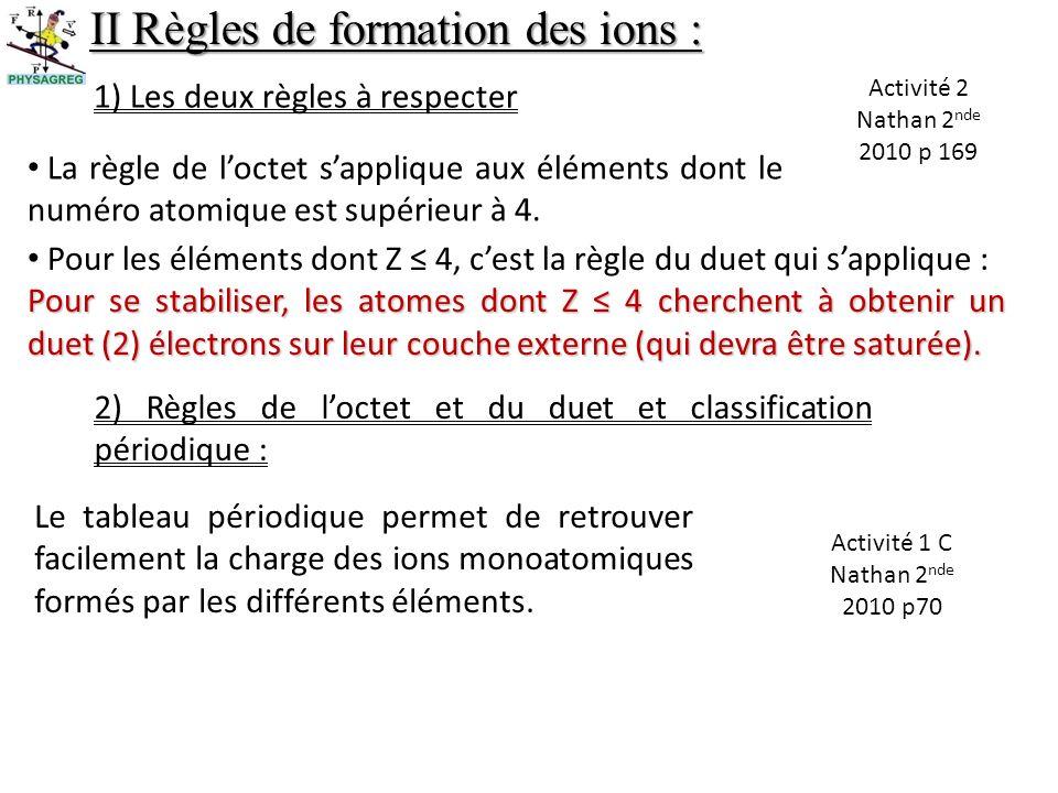 II Règles de formation des ions : La règle de loctet sapplique aux éléments dont le numéro atomique est supérieur à 4. Pour les éléments dont Z 4, c e