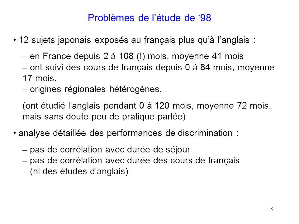 14 => seconde façon : contrastes /r/-/l/ anglais et français, sujets Japonais et contrôles ( Yamasaki, Hallé, & Best, 1999 ) => la surdité des Japonais à /r/-/l/ dépend de la langue cible