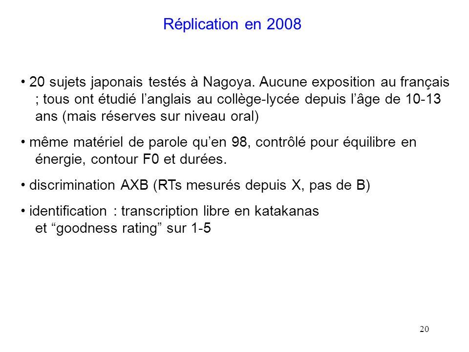 19 transcriptions R pour anglais /r/ (100% de R pour /l/) => presque tjrs R pour /r/ en position non finale.