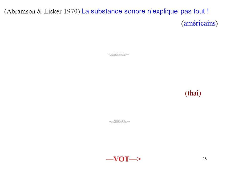 27 conclusions données de 2008 celles de 98 : lexposition au français de 3-4 ans nétait donc pas pertinente pour expliquer le différentiel Fr > AE.