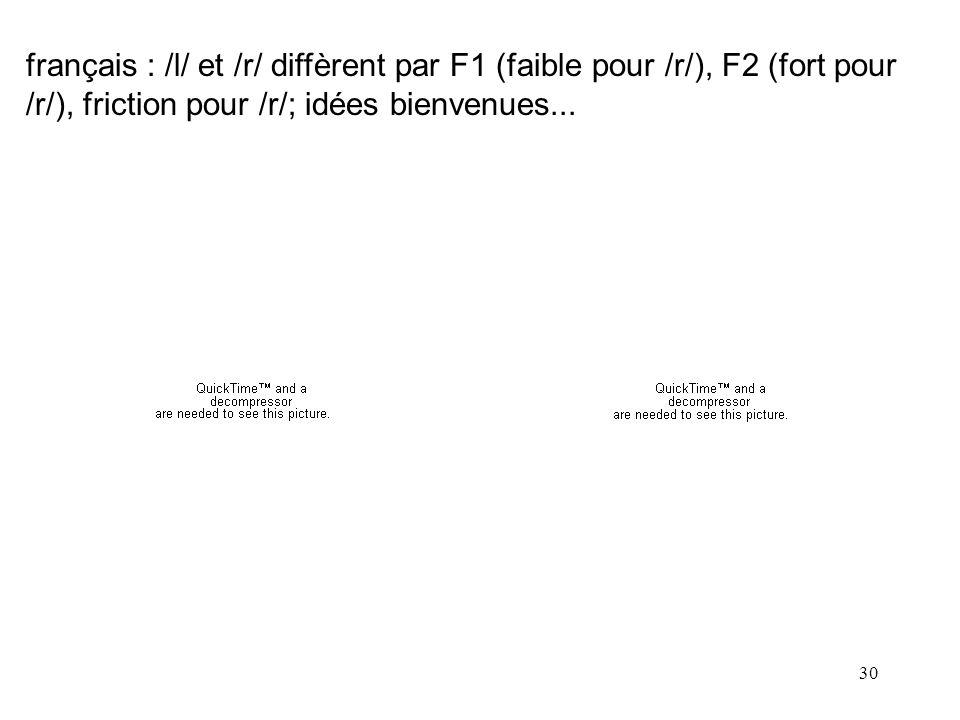 29 des pistes... ( Ooigawa 2007, MA dissertation ) AE : /l/ et /r/ diffèrent surtout par F3