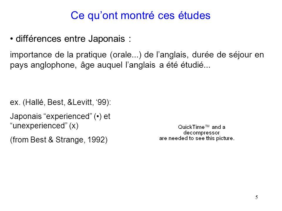 4 Travaux pionniers Mochizuki 1981: stimuli naturels vs.