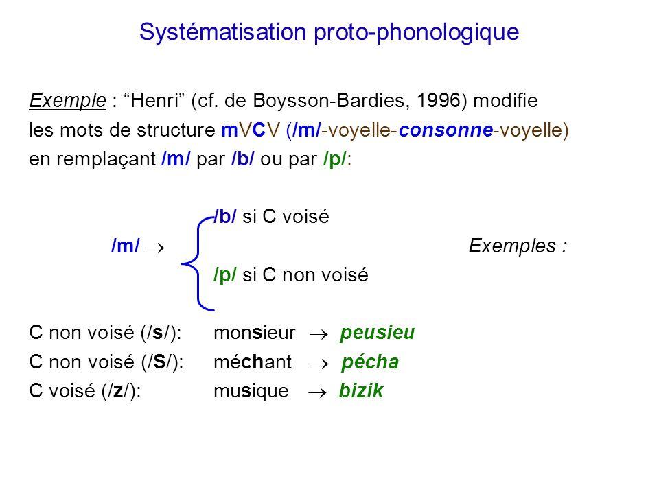 Les premiers mots en production Stratégies pré-phonologiques (1) Squelette mélodique = mise à un gabarit standard Exemple : gabarit CVLV (consonne-voy