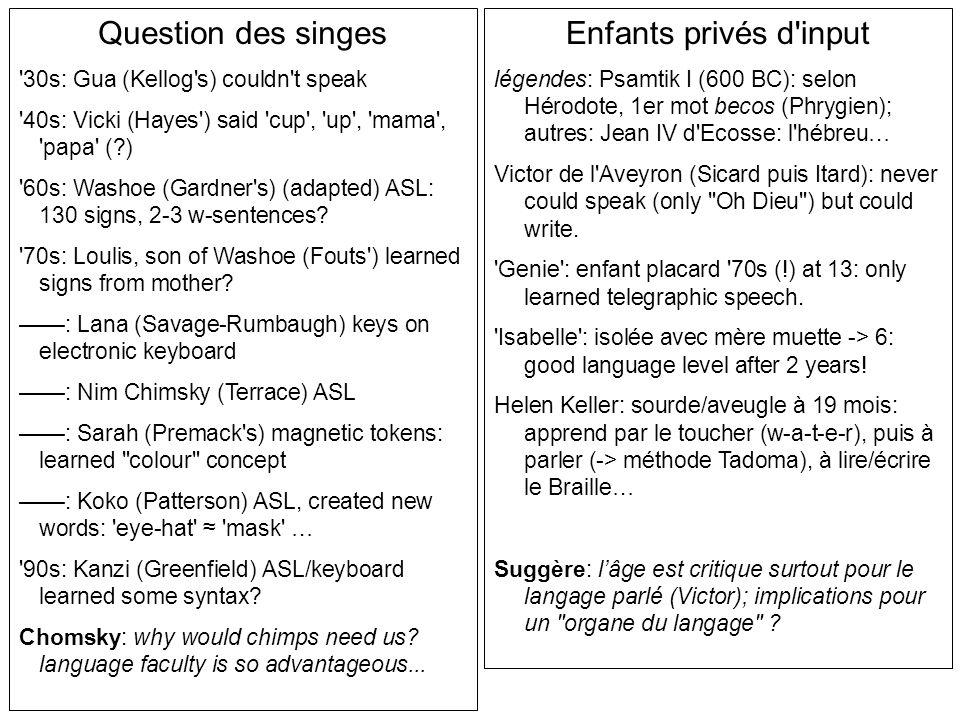 Les babillages commencent à se différencier dès 8 mois Expériences de jugement subjectif (de Boysson-Bardies et al., 1984) : Ss adultes français ; paires d échantillons babillage [fr., autre] échantillons de babillage comparaison8 mois10 mois français vs.
