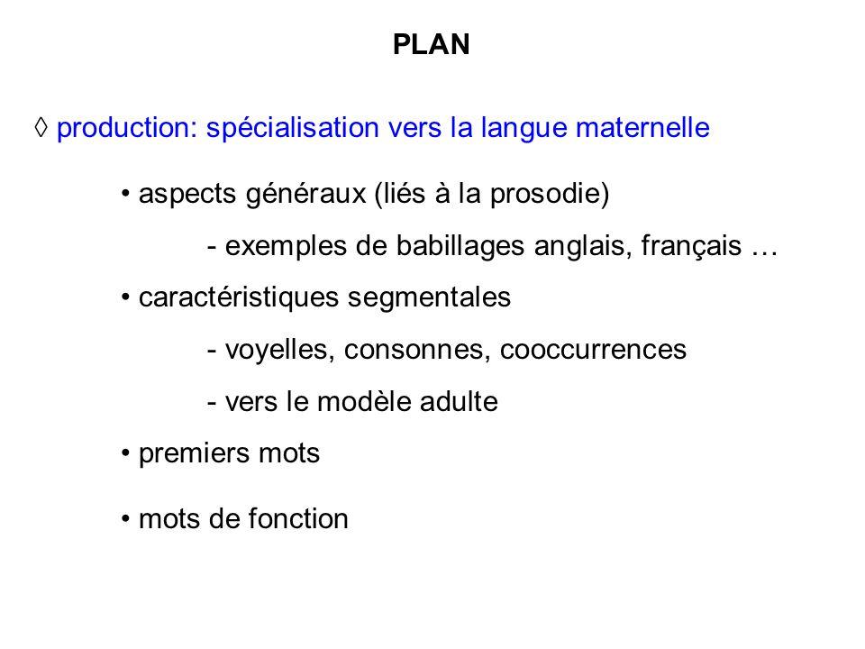 Systématisation proto-phonologique Exemple : Henri (cf.