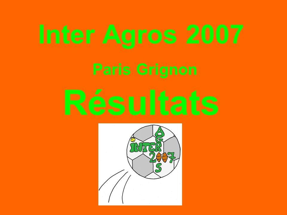 Inter Agros 2007 Paris Grignon Résultats