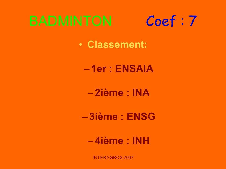 INTERAGROS 2007 BADMINTON Coef : 7 Classement: –1er : ENSAIA –2ième : INA –3ième : ENSG –4ième : INH