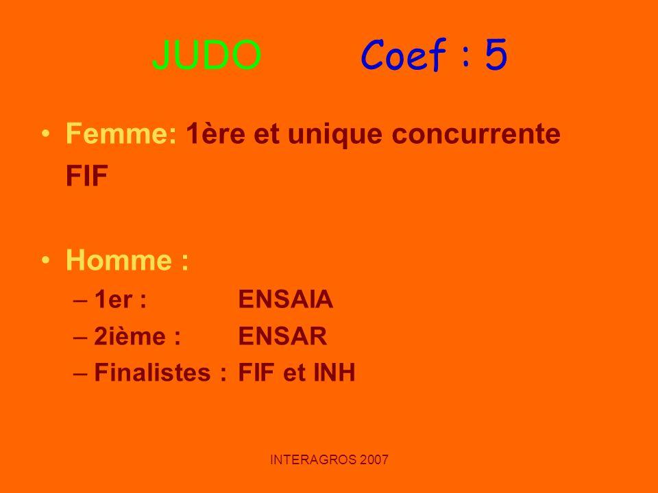 INTERAGROS 2007 JUDO Coef : 5 Femme: 1ère et unique concurrente FIF Homme : –1er :ENSAIA –2ième :ENSAR –Finalistes : FIF et INH