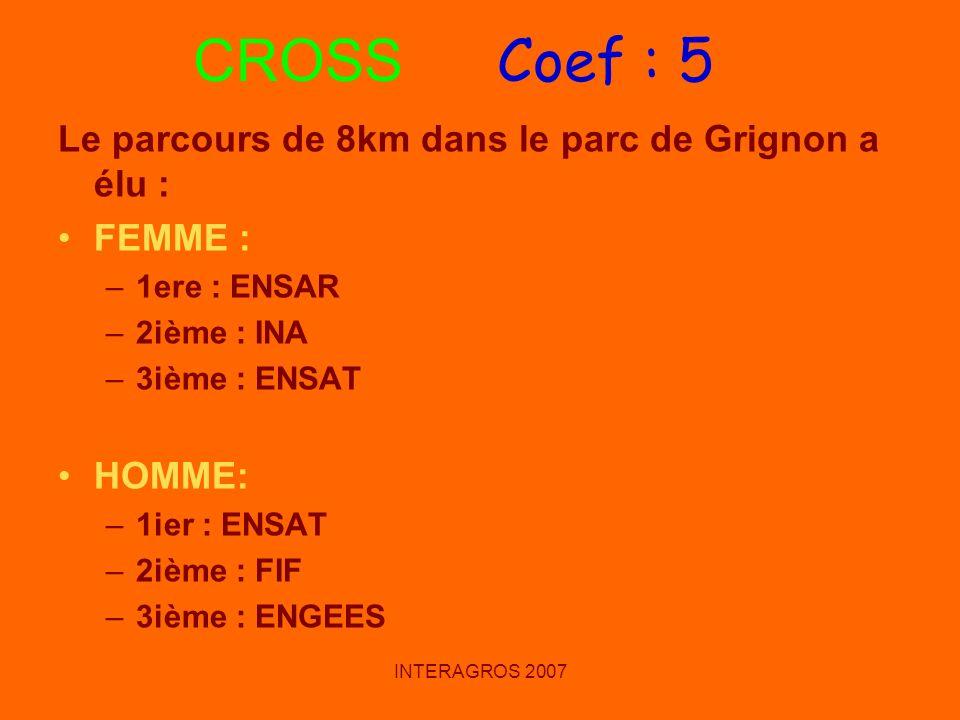 INTERAGROS 2007 CROSS Coef : 5 Le parcours de 8km dans le parc de Grignon a élu : FEMME : –1ere : ENSAR –2ième : INA –3ième : ENSAT HOMME: –1ier : ENS