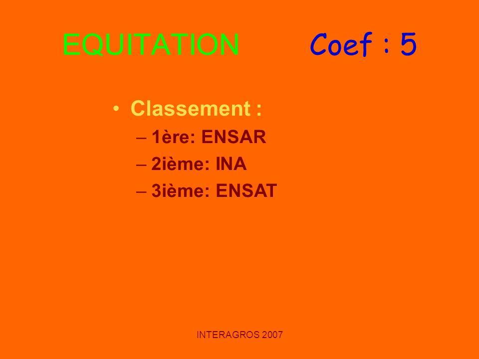 INTERAGROS 2007 EQUITATION Coef : 5 Classement : –1ère: ENSAR –2ième: INA –3ième: ENSAT
