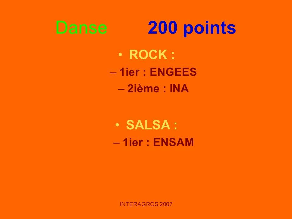 INTERAGROS 2007 Danse 200 points ROCK : –1ier : ENGEES –2ième : INA SALSA : –1ier : ENSAM