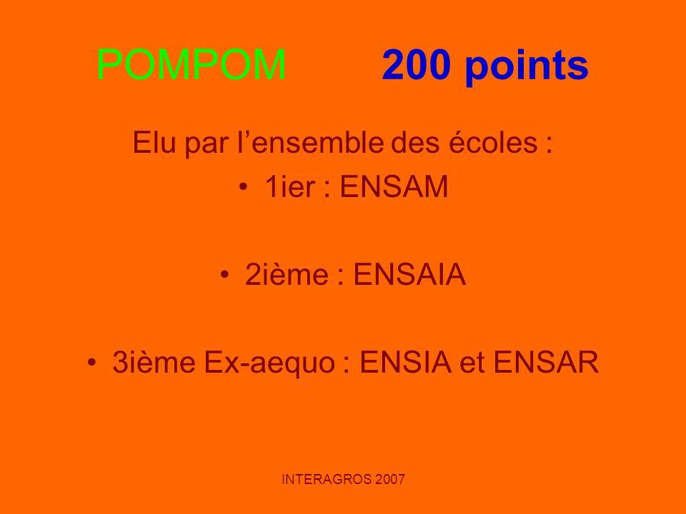 INTERAGROS 2007 POMPOM 200 points Elu par lensemble des écoles : 1ier : ENSAM 2ième : ENSAIA 3ième Ex-aequo : ENSIA et ENSAR
