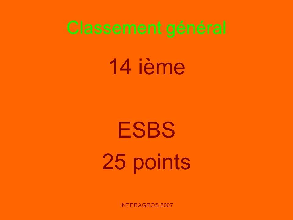 INTERAGROS 2007 Classement général 14 ième ESBS 25 points