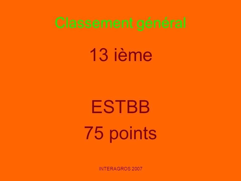 INTERAGROS 2007 Classement général 13 ième ESTBB 75 points