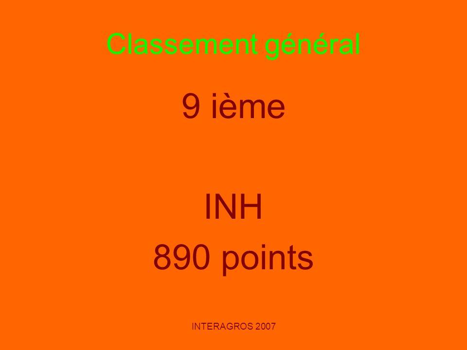 INTERAGROS 2007 Classement général 9 ième INH 890 points