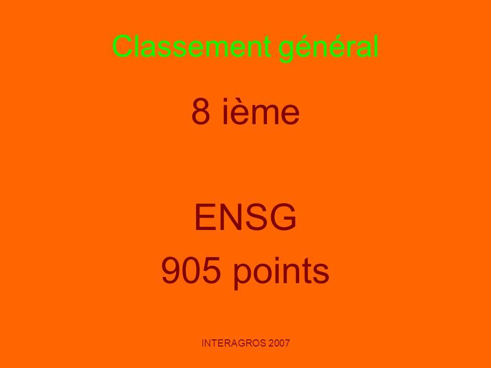 INTERAGROS 2007 Classement général 8 ième ENSG 905 points