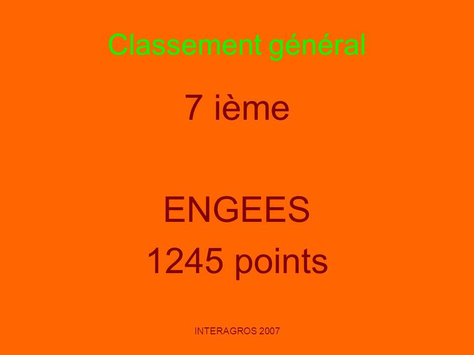 INTERAGROS 2007 Classement général 7 ième ENGEES 1245 points