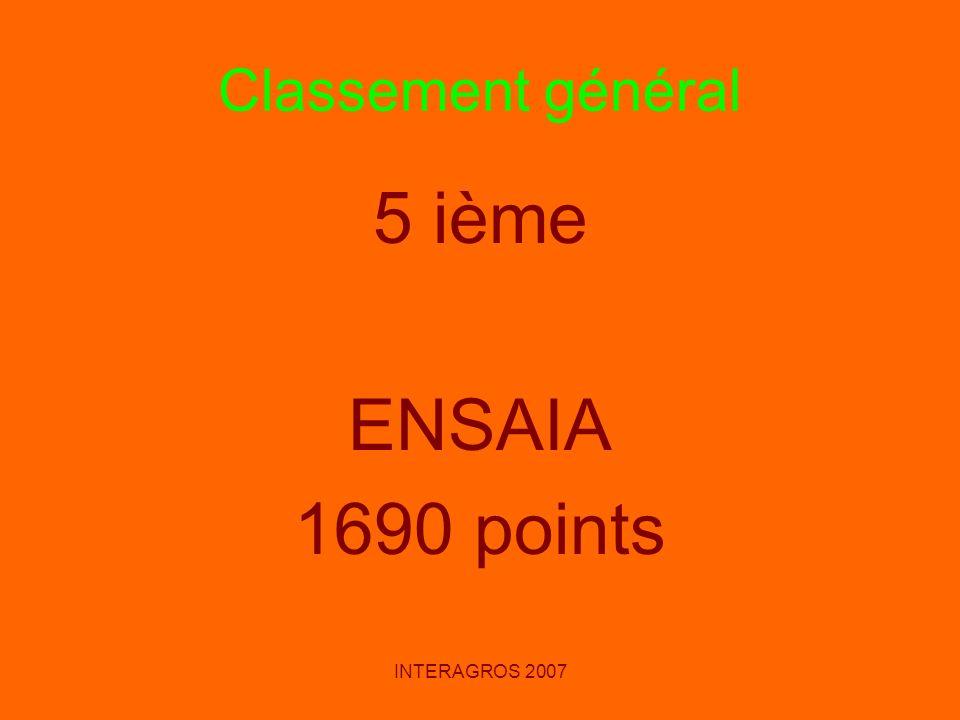 INTERAGROS 2007 Classement général 5 ième ENSAIA 1690 points