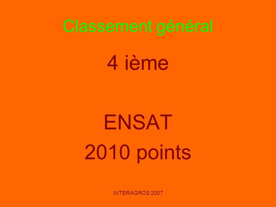 INTERAGROS 2007 Classement général 4 ième ENSAT 2010 points